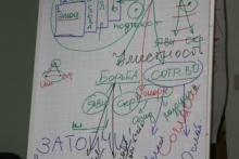 Семинары для предпринимателей 2007-2009 гг.