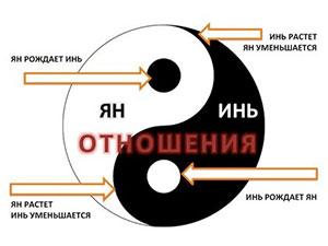 Метафизика управления в бизнесе