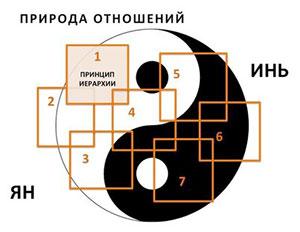 Инь-Янь-2