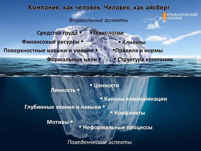 Айсберг-1