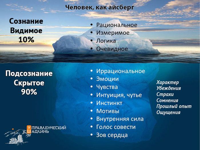 Айсберг-2